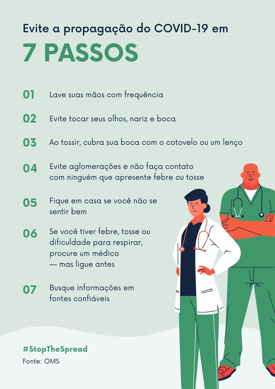 Cartaz Azul e Laranja de 7 Passos da Prevenção ao Coronavírus