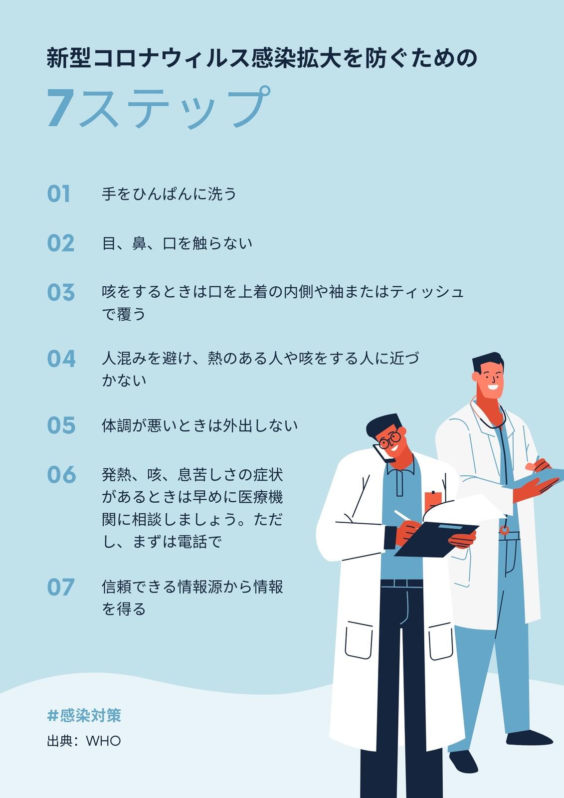 青とオレンジ色、7ステップ、防止、コロナウィルス、ポスター