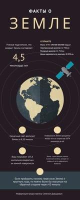 Инфографика для образования