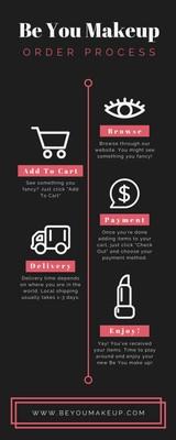 Make Up Shop Order Process Timeline Infographic