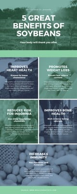 Green Soy Health Benefits Infographic