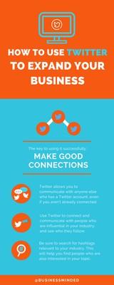 Twitter Business Social Media Infographic