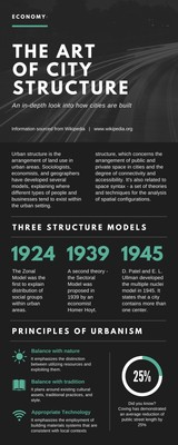 The Art of City Structure