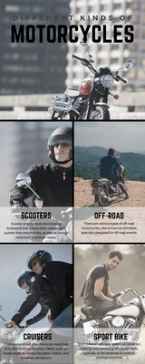 Gridded Motorcycle Comparison Infographic