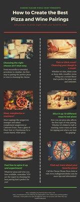 Green, Cream and Red Process Infographic
