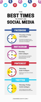 Social Media Best Times Post Infographic