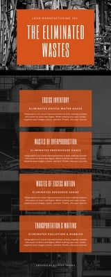 Orange Photo Lean Manufacturing Infographic