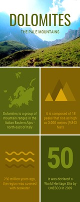 Mountain Range Facts Infographic