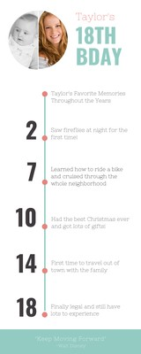 Pastel 18th Birthday Timeline Infographic