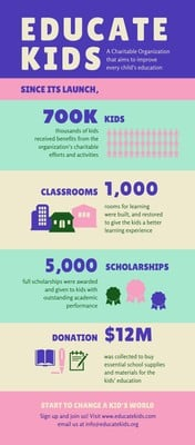 Charity Infographic