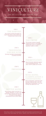 Simple Red Wine Timeline - Infographic