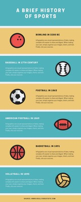 Teal Gold Sports Timeline Infographic