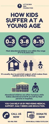 Kids Charity Infographic